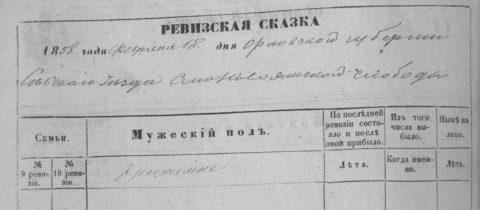Новоямская слобода Севского уезда 1858 год