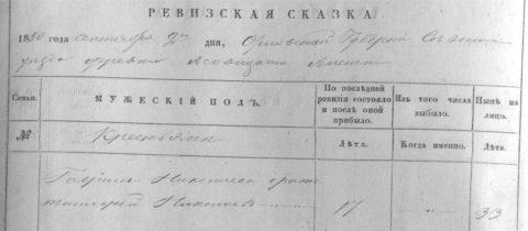 Асовицкий Алешок 1850 год